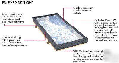 Quot Velux Quot Skylight Model Fs 306