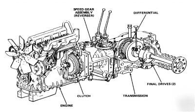 28+ [ John Deere 410 Hydraulic Diagram ] | john deere repair ... John Deere Wiring Schematic on
